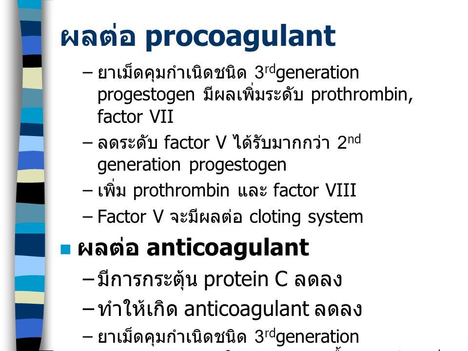ผลต่อ procoagulant – ยาเม็ดคุมกำเนิดชนิด 3 rd generation progestogen มีผลเพิ่มระดับ prothrombin, factor VII – ลดระดับ factor V ได้รับมากกว่า 2 nd gene
