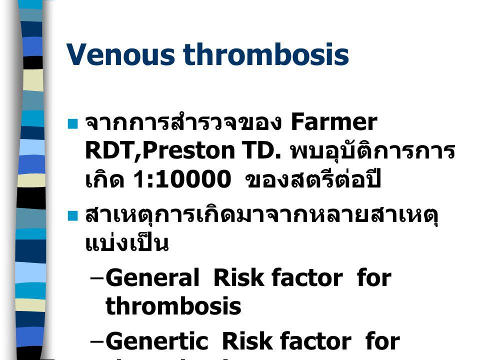 Venous thrombosis จากการสำรวจของ Farmer RDT,Preston TD. พบอุบัติการการ เกิด 1:10000 ของสตรีต่อปี สาเหตุการเกิดมาจากหลายสาเหตุ แบ่งเป็น –General Risk f