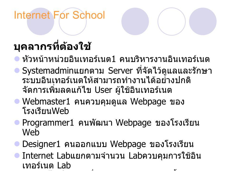 Internet For School บุคลากรที่ต้องใช้ หัวหน้าหน่วยอินเทอร์เนต 1 คนบริหารงานอินเทอร์เนต Systemadmin แยกตาม Server ที่จัดไว้ดูแลและรักษา ระบบอินเทอร์เนต