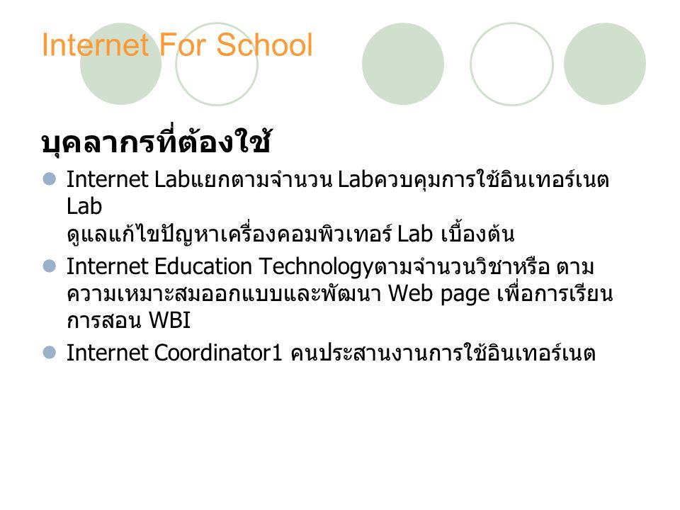 Internet For School บุคลากรที่ต้องใช้ Internet Lab แยกตามจำนวน Lab ควบคุมการใช้อินเทอร์เนต Lab ดูแลแก้ไขปัญหาเครื่องคอมพิวเทอร์ Lab เบื้องต้น Internet