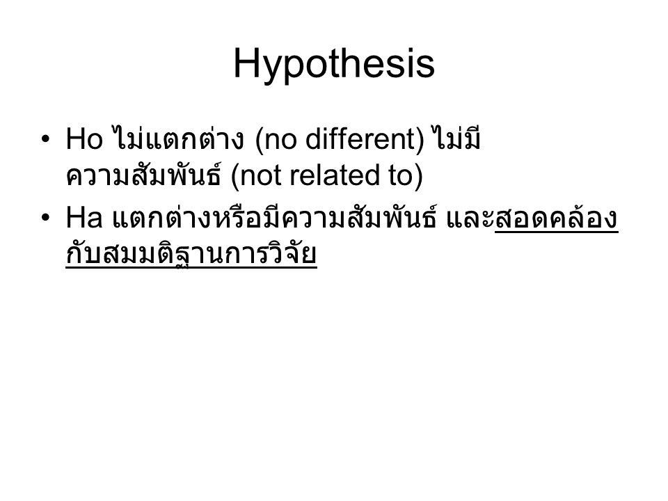 Hypothesis Ho ไม่แตกต่าง (no different) ไม่มี ความสัมพันธ์ (not related to) Ha แตกต่างหรือมีความสัมพันธ์ และสอดคล้อง กับสมมติฐานการวิจัย