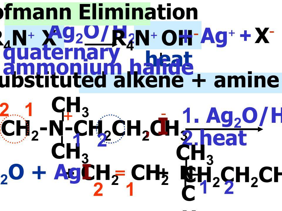 5.Hofmann Elimination ใช้ปฏิกิริยานี้ในการวิเคราะห์สูตรโครงสร้าง amine โดยนำ quaternary ammonium halide (R 4 N + X - ) ทำปฏิกิริยากับ silver oxide(Ag
