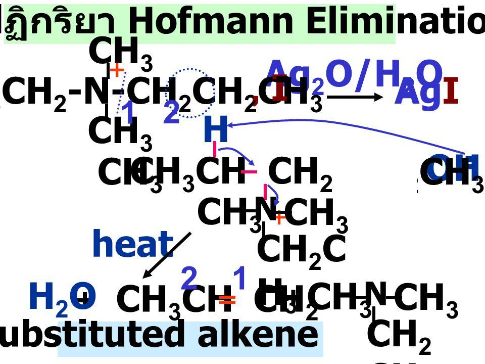 กลไกปฏิกริยา Hofmann Elimination Ag 2 O/H 2 O CH 3 CH 2 -N-CH 2 CH 2 CH 3 CH 3 +, I - + CH 2 CH 2 H2OH2O, OH - AgI CH 3 CH 2 -N-CH 2 CH 2 CH 3 CH 3 +