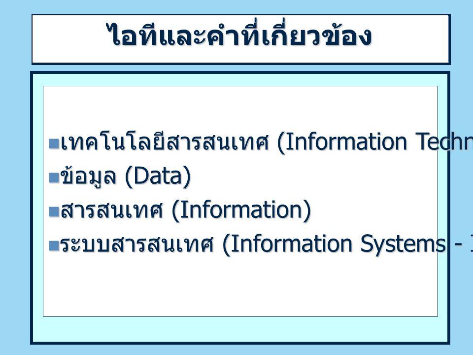 ไอทีและคำที่เกี่ยวข้อง เทคโนโลยีสารสนเทศ (Information Technology -IT) เทคโนโลยีสารสนเทศ (Information Technology -IT) ข้อมูล (Data) ข้อมูล (Data) สารสน