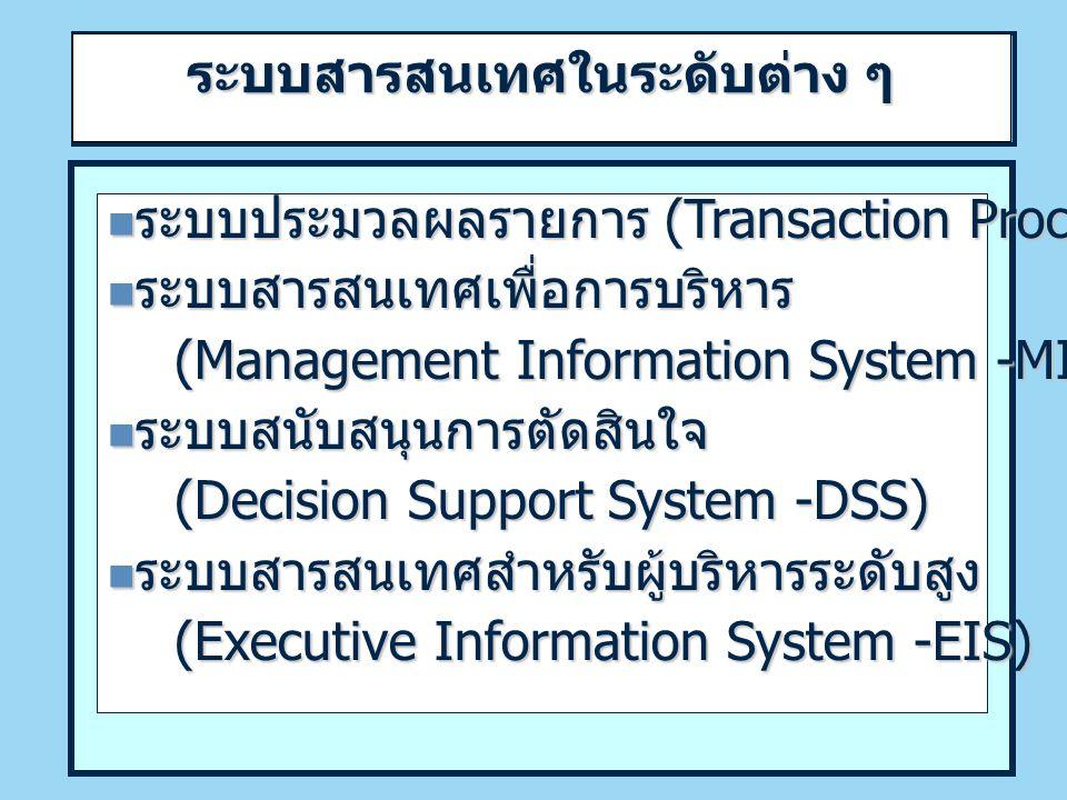ระบบสารสนเทศในระดับต่าง ๆ ระบบประมวลผลรายการ (Transaction Processing -TP ) ระบบประมวลผลรายการ (Transaction Processing -TP ) ระบบสารสนเทศเพื่อการบริหาร