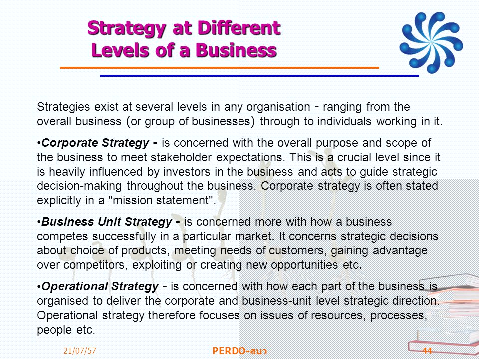 Strategy at Different Levels of aBusiness Strategy at Different Levels of a Business 21/07/57 PERDO-สบว 44 Strategies exist at several levels in any o