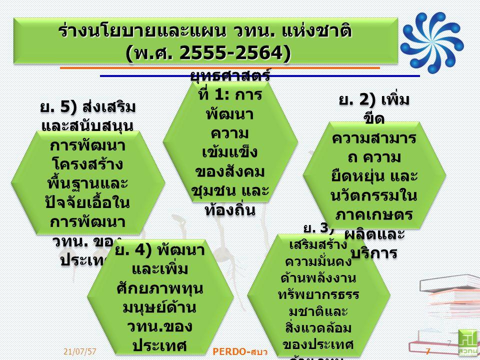 21/07/57 PERDO-สบว 7 7 ย. 5) ส่งเสริม และสนับสนุน การพัฒนา โครงสร้าง พื้นฐานและ ปัจจัยเอื้อใน การพัฒนา วทน. ของ ประเทศ ร่างนโยบายและแผน วทน. แห่งชาติ