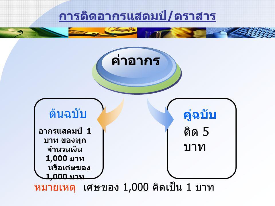 เงินเพิ่ม กรณี ตราสารมิได้ปิดแสตมป์ บริบูรณ์ เสียเพิ่ม 5 เท่า เสียเพิ่ม 2 เท่า เกินกว่า 90 วัน เกิน 15 วัน 90 วัน พระราชบัญญัติให้ใช้บทบัญญัติแห่งประมวลรัษฎากร พุทธศักราช 2481 หมวด 6 อากรแสตมป์ มาตรา 113