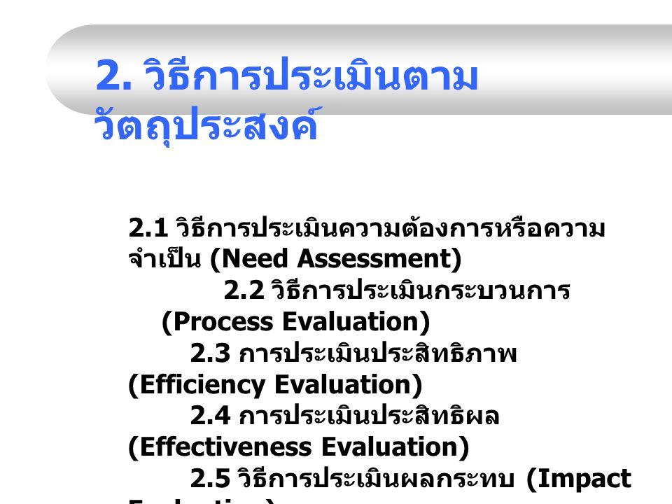 2. วิธีการประเมินตาม วัตถุประสงค์ 2.1 วิธีการประเมินความต้องการหรือความ จำเป็น (Need Assessment) 2.2 วิธีการประเมินกระบวนการ (Process Evaluation) 2.3