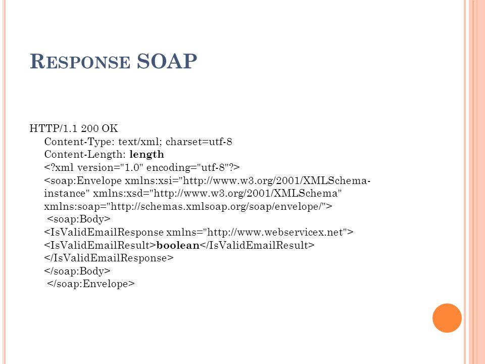 R ESPONSE SOAP HTTP/1.1 200 OK Content-Type: text/xml; charset=utf-8 Content-Length: length boolean