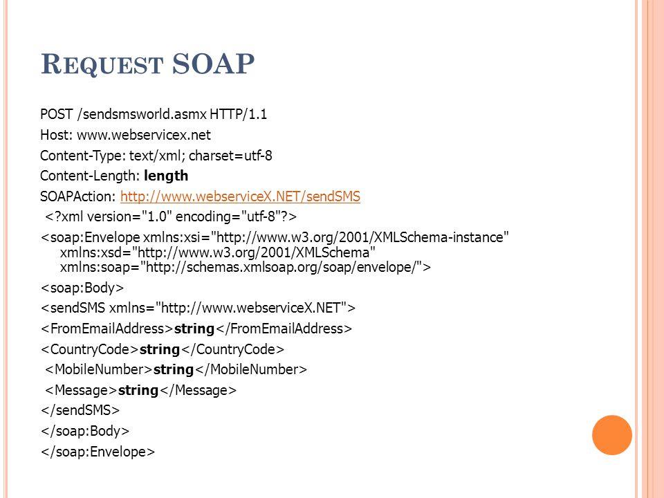 R ESPONSE SOAP HTTP/1.1 200 OK Content-Type: text/xml; charset=utf-8 Content-Length: length string
