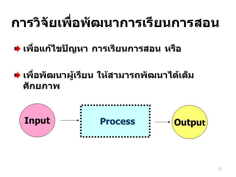 การวิจัยเพื่อพัฒนาการเรียนการสอน เพื่อแก้ไขปัญหา การเรียนการสอน หรือ เพื่อพัฒนาผู้เรียน ให้สามารถพัฒนาได้เต็ม ศักยภาพ 11 Outpu t Process Input