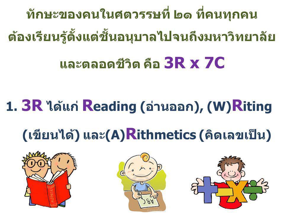 ลักษณะการวิจัยเพื่อพัฒนาการเรียนการสอน (ต่อ) 2.จุดเริ่มต้น - ปัญหาการเรียนการสอน 3.