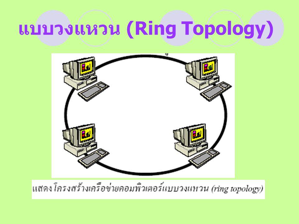 แบบวงแหวน (Ring Topology)