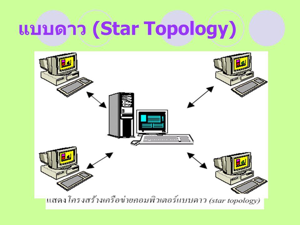 แบบดาว (Star Topology)
