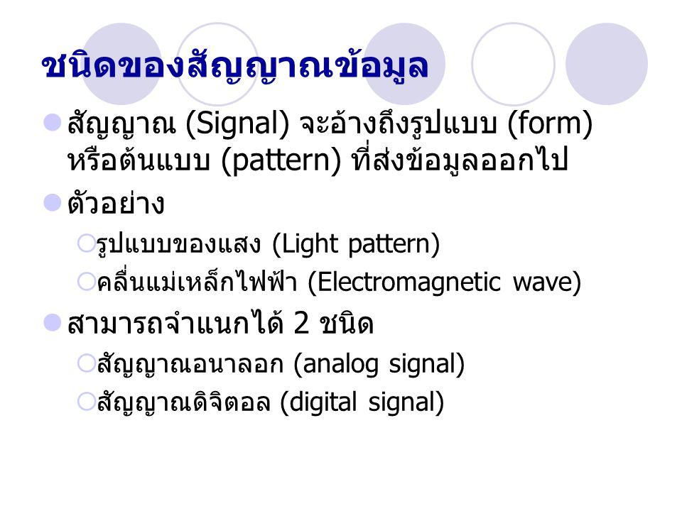 ชนิดของสัญญาณข้อมูล สัญญาณ (Signal) จะอ้างถึงรูปแบบ (form) หรือต้นแบบ (pattern) ที่ส่งข้อมูลออกไป ตัวอย่าง  รูปแบบของแสง (Light pattern)  คลื่นแม่เห