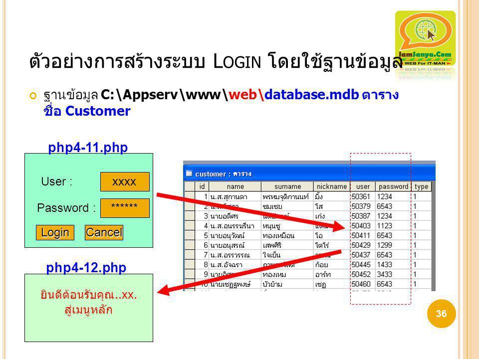 ตัวอย่างการสร้างระบบ L OGIN โดยใช้ฐานข้อมูล ฐานข้อมูล C:\Appserv\www\web\database.mdb ตาราง ชื่อ Customer 36 xxxx ****** LoginCancel User : Password :