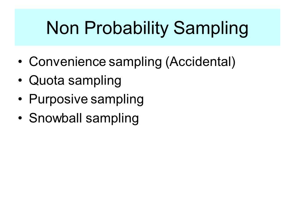 Non Probability Sampling Convenience sampling (Accidental) Quota sampling Purposive sampling Snowball sampling