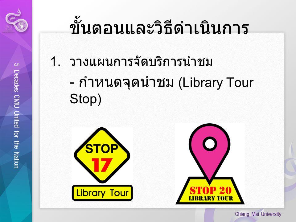 ขั้นตอนและวิธีดำเนินการ 1. วางแผนการจัดบริการนำชม - กำหนดจุดนำชม (Library Tour Stop)