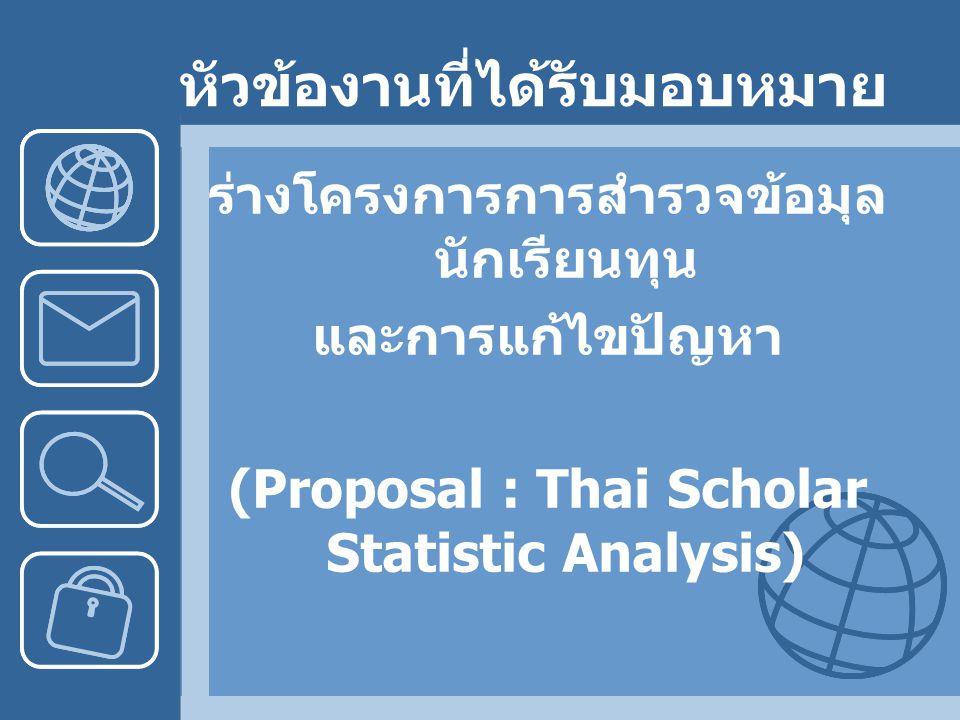หัวข้องานที่ได้รับมอบหมาย ร่างโครงการการสำรวจข้อมุล นักเรียนทุน และการแก้ไขปัญหา (Proposal : Thai Scholar Statistic Analysis)