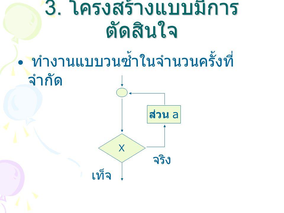 สรุปทั้ง 3 แบบ มีจุดเข้า (Input) เพียง 1 จุด มีจุดออก (Output) เพียง 1 จุด ออกแบบในลักษณะจากบนลงล่าง (top down design) โปรแกรมย่อย ควรจะทำหน้าที่อย่าง เดียว ต้องไม่เป็นวงจรปิดแบบไม่หยุด หรือ ที่มีค่าอนันต์