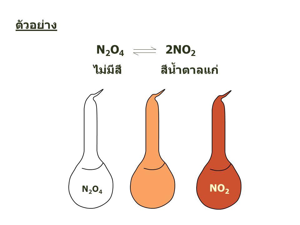 N 2 O 4 2NO 2 สีน้ำตาลแก่ไม่มีสี ตัวอย่าง N2O4N2O4 NO 2