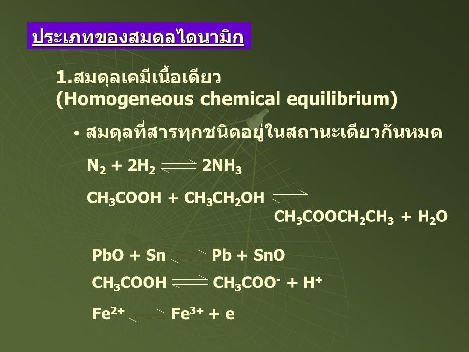 1.สมดุลเคมีเนื้อเดียว (Homogeneous chemical equilibrium) สมดุลที่สารทุกชนิดอยู่ในสถานะเดียวกันหมด ประเภทของสมดุลไดนามิก N 2 + 2H 2 2NH 3 CH 3 COOH + C