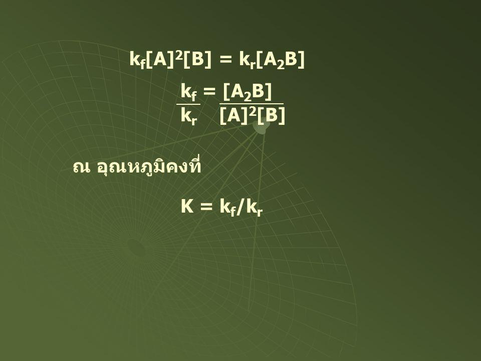 k f [A] 2 [B] = k r [A 2 B] k f = [A 2 B] k r [A] 2 [B] ณ อุณหภูมิคงที่ K = k f /k r