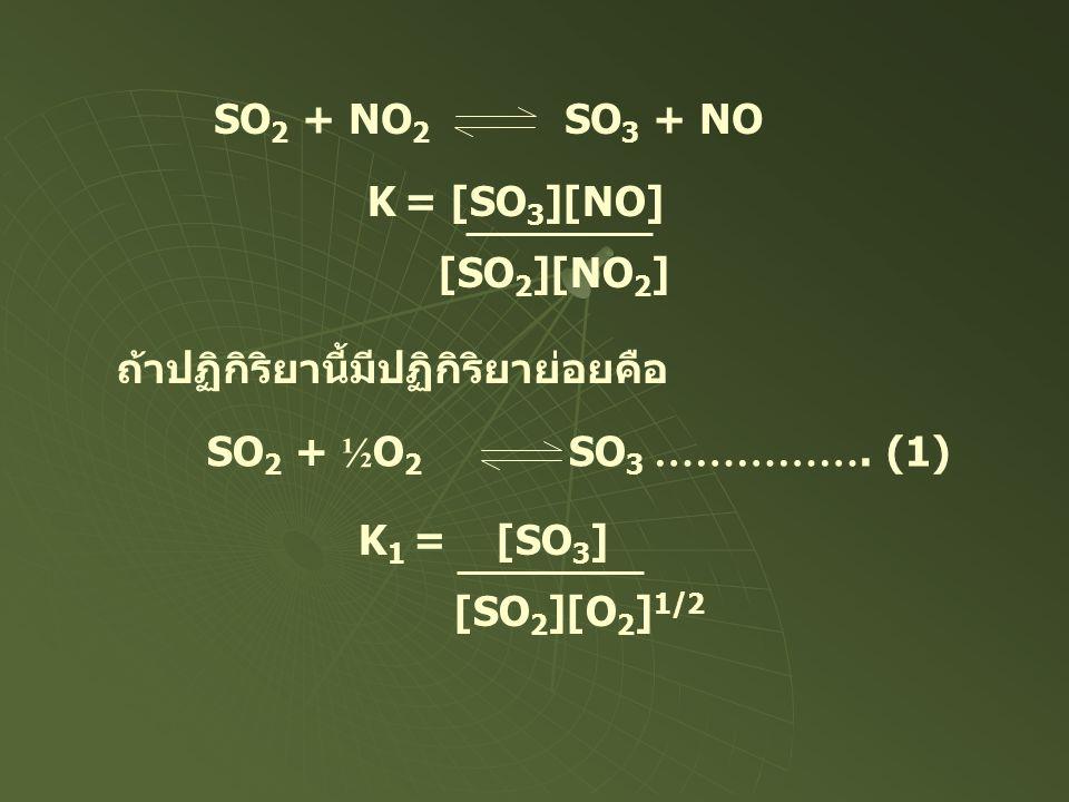 SO 2 + NO 2 SO 3 + NO K = [SO 3 ][NO] [SO 2 ][NO 2 ] ถ้าปฏิกิริยานี้มีปฏิกิริยาย่อยคือ SO 2 + ½ O 2 SO 3 ……………. (1) K 1 = [SO 3 ] [SO 2 ][O 2 ] 1/2