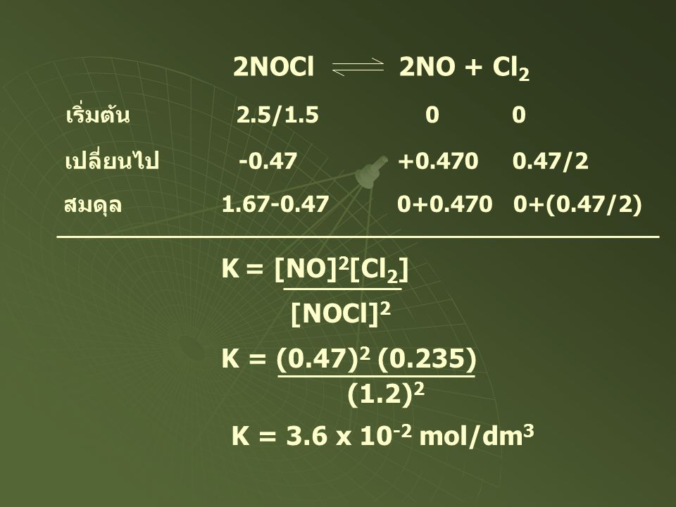 2NOCl 2NO + Cl 2 เริ่มต้น 2.5/1.5 0 0 เปลี่ยนไป -0.47 +0.470 0.47/2 สมดุล 1.67-0.47 0+0.470 0+(0.47/2) K = [NO] 2 [Cl 2 ] [NOCl] 2 K = (0.47) 2 (0.235