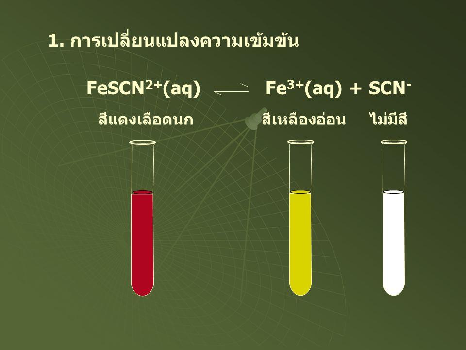 1. การเปลี่ยนแปลงความเข้มข้น FeSCN 2+ (aq) Fe 3+ (aq) + SCN - สีแดงเลือดนก สีเหลืองอ่อน ไม่มีสี