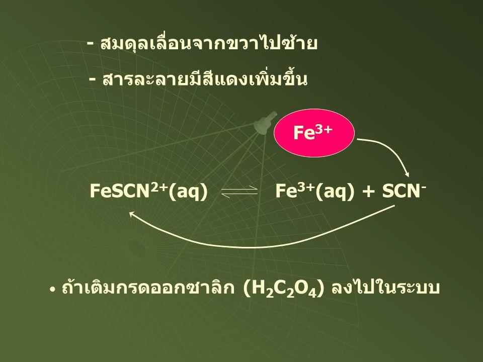 - สมดุลเลื่อนจากขวาไปซ้าย - สารละลายมีสีแดงเพิ่มขึ้น Fe 3+ FeSCN 2+ (aq) Fe 3+ (aq) + SCN - ถ้าเติมกรดออกซาลิก (H 2 C 2 O 4 ) ลงไปในระบบ