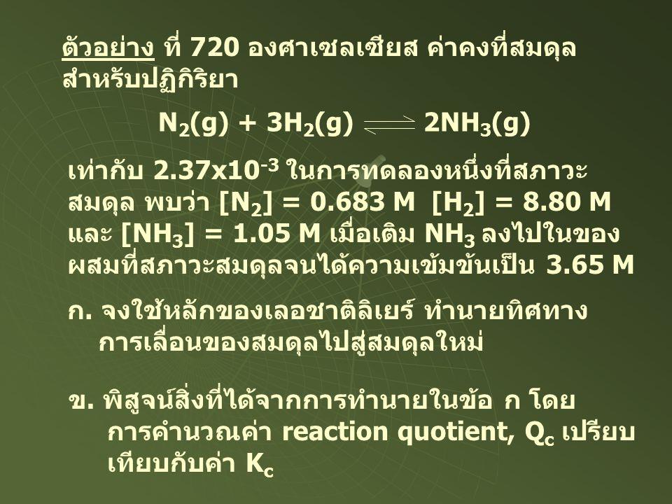 ตัวอย่าง ที่ 720 องศาเซลเซียส ค่าคงที่สมดุล สำหรับปฏิกิริยา N 2 (g) + 3H 2 (g) 2NH 3 (g) เท่ากับ 2.37x10 -3 ในการทดลองหนึ่งที่สภาวะ สมดุล พบว่า [N 2 ]