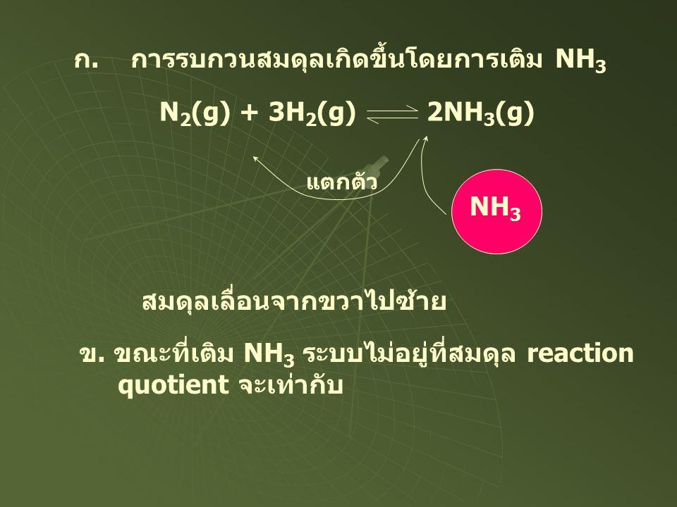 ก. การรบกวนสมดุลเกิดขึ้นโดยการเติม NH 3 N 2 (g) + 3H 2 (g) 2NH 3 (g) NH 3 แตกตัว สมดุลเลื่อนจากขวาไปซ้าย ข. ขณะที่เติม NH 3 ระบบไม่อยู่ที่สมดุล reacti