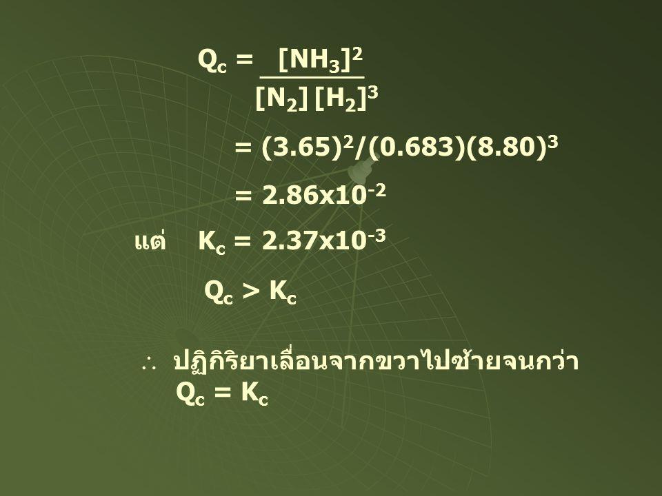Q c = [NH 3 ] 2 [N 2 ] [H 2 ] 3 = (3.65) 2 /(0.683)(8.80) 3 = 2.86x10 -2 แต่ K c = 2.37x10 -3 Q c > K c  ปฏิกิริยาเลื่อนจากขวาไปซ้ายจนกว่า Q c = K