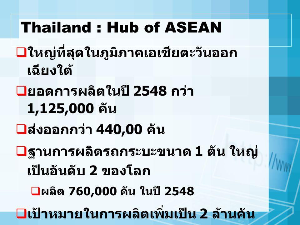 Thailand : Hub of ASEAN  ใหญ่ที่สุดในภูมิภาคเอเชียตะวันออก เฉียงใต้  ยอดการผลิตในปี 2548 กว่า 1,125,000 คัน  ส่งออกกว่า 440,00 คัน  ฐานการผลิตรถกร