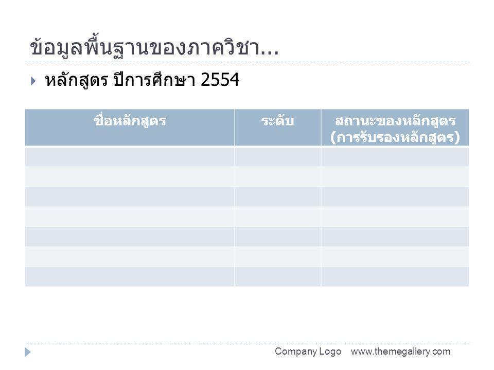 ข้อมูลพื้นฐานของภาควิชา... www.themegallery.comCompany Logo ชื่อหลักสูตรระดับสถานะของหลักสูตร (การรับรองหลักสูตร)  หลักสูตร ปีการศึกษา 2554