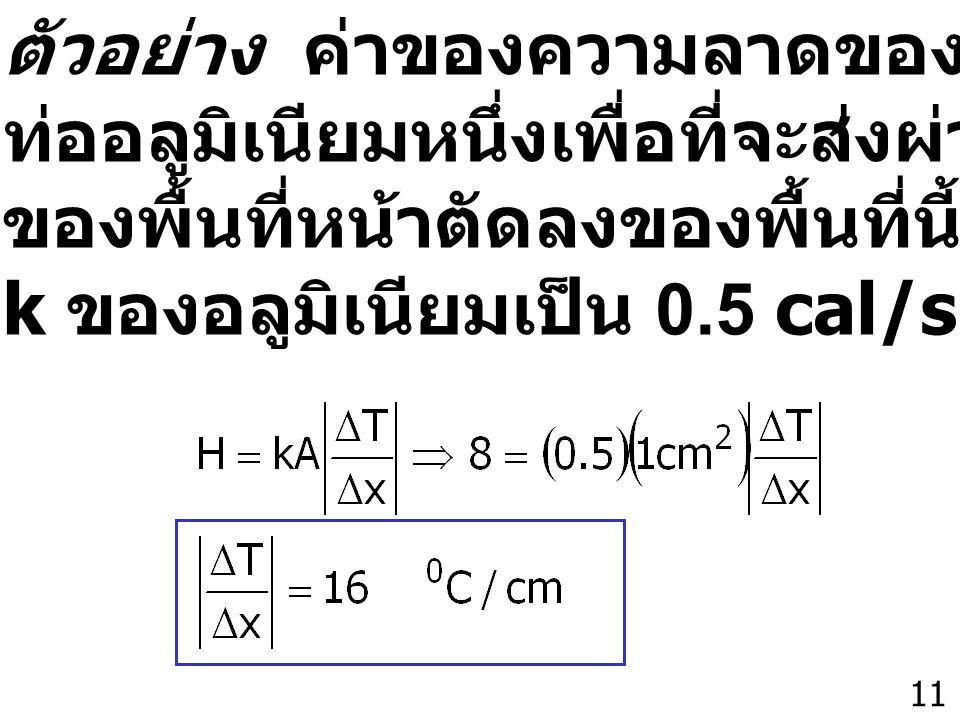 11 ตัวอย่าง ค่าของความลาดของอุณหภูมิ ซึ่งอยู่ใน ท่ออลูมิเนียมหนึ่งเพื่อที่จะส่งผ่าน 8 cal/s ต่อ ซม.