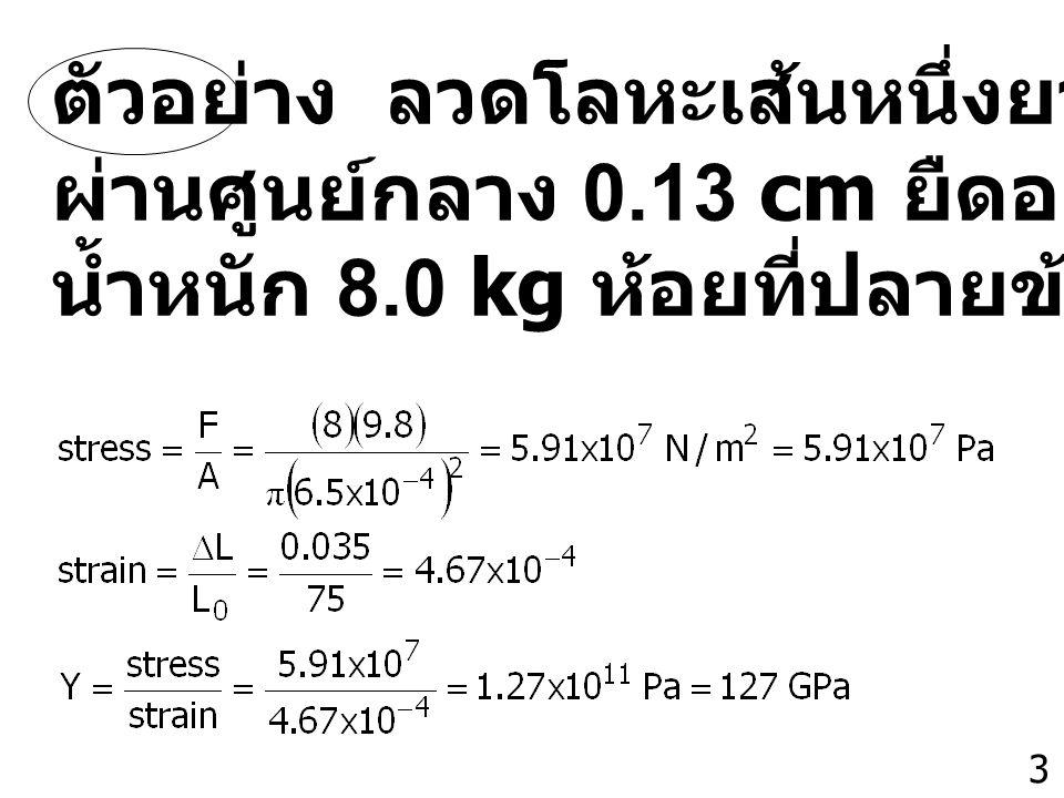 4 ตัวอย่าง ท่อนเหล็กกล้ารูปทรงกระบอกตันท่อน หนึ่งยาว 4 เมตร มีเส้นผ่านศูนย์กลาง 9 cm จงหาความยาวที่หดสั้นลงเมื่อมันต้องรับน้ำหนัก บรรทุกของมวล 80,000 kg กำหนด Y=1.9x10 11 Pa