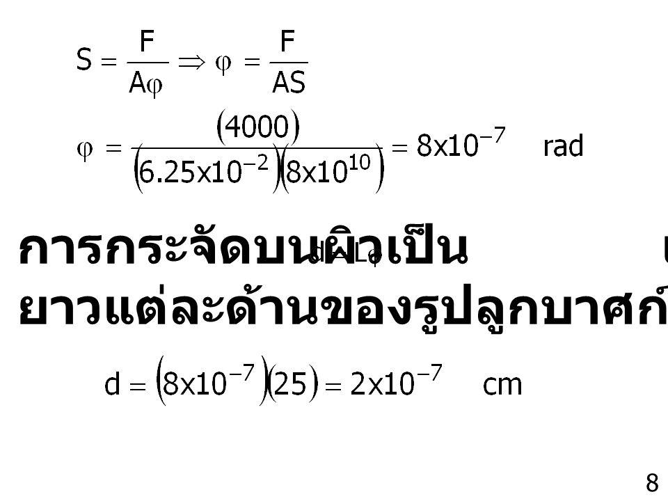 8 การกระจัดบนผิวเป็น เมื่อ L เป็นความ ยาวแต่ละด้านของรูปลูกบาศก์
