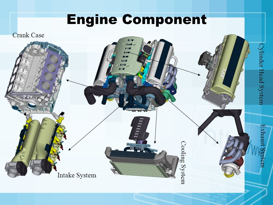 Engine Component Cylinder Head System Exhaust System Cooling System Crank Case Intake System