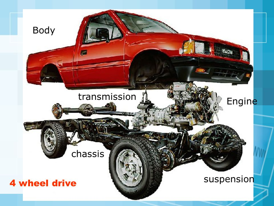 Body chassis Engine transmission suspension 4 wheel drive