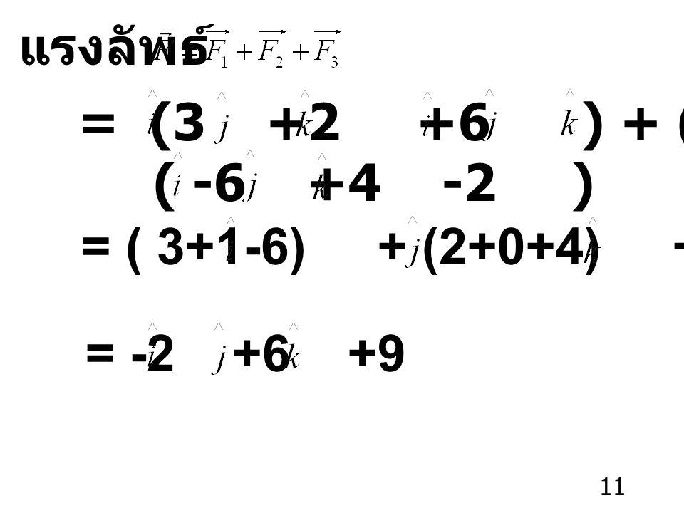 11 แรงลัพธ์ = (3 +2 +6 ) + ( +0 +5 ) + ( -6 +4 -2 ) = ( 3+1-6) + (2+0+4) + (6+5-2) = -2 +6 +9