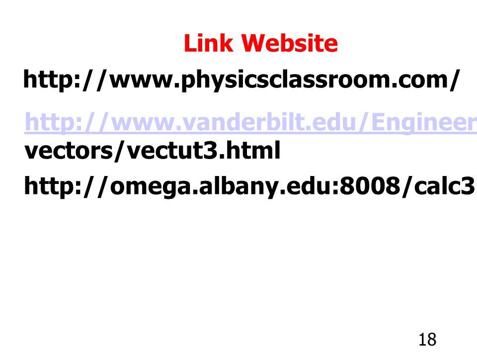 18 Link Website http://www.physicsclassroom.com/ http://www.vanderbilt.edu/Engineering/CIS/Sloan/web/es130/ vectors/vectut3.html http://omega.albany.e