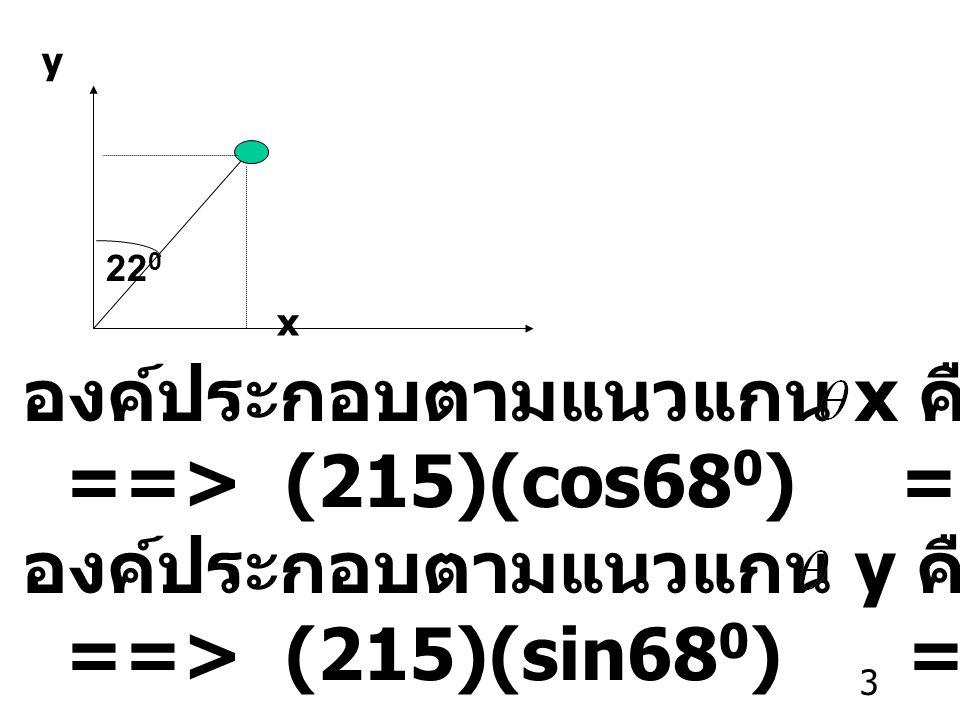 3 องค์ประกอบตามแนวแกน x คือ = d (cos ) ==> (215)(cos68 0 ) = 81 km องค์ประกอบตามแนวแกน y คือ = d (sin ) ==> (215)(sin68 0 ) = 199 km x 22 0 y