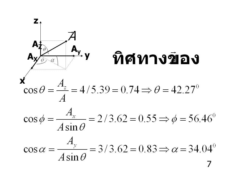 8 ตัวอย่าง จงหาผลต่างของเวกเตอร์ 2 จำนวน เมื่อเวกเตอร์ มีค่า 8 หน่วย ทำมุม 90 0 กับแกน X และ เวกเตอร์ มีค่า 6 หน่วยทำมุม 30 0 กับแกน X 30 0