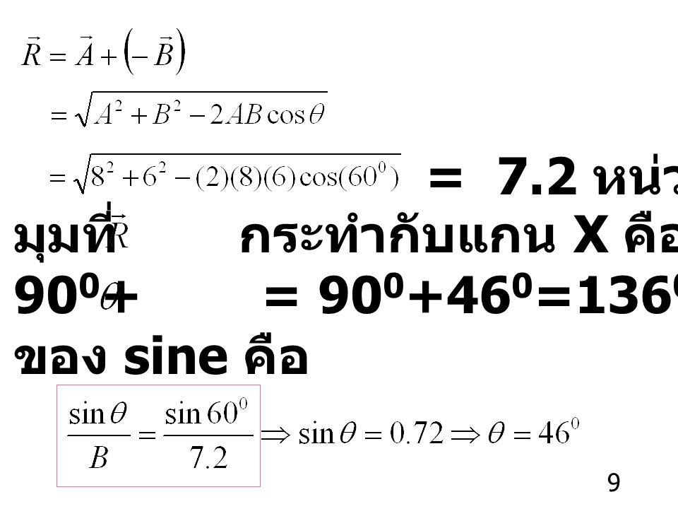 9 = 7.2 หน่วย มุมที่ กระทำกับแกน X คือ 90 0 + = 90 0 +46 0 =136 0 หาได้จากกฎ ของ sine คือ