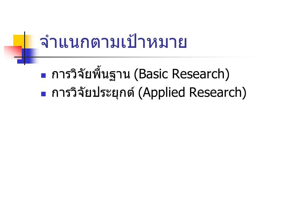 จำแนกตามเป้าหมาย การวิจัยพื้นฐาน (Basic Research) การวิจัยประยุกต์ (Applied Research)