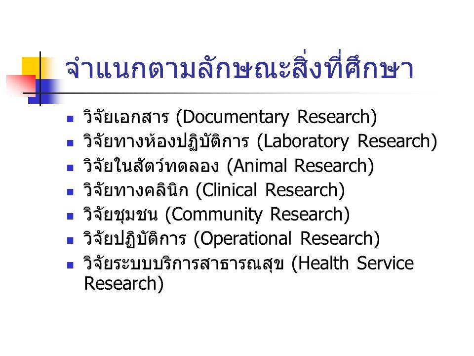 จำแนกตามลักษณะสิ่งที่ศึกษา วิจัยเอกสาร (Documentary Research) วิจัยทางห้องปฏิบัติการ (Laboratory Research) วิจัยในสัตว์ทดลอง (Animal Research) วิจัยทางคลินิก (Clinical Research) วิจัยชุมชน (Community Research) วิจัยปฏิบัติการ (Operational Research) วิจัยระบบบริการสาธารณสุข (Health Service Research)