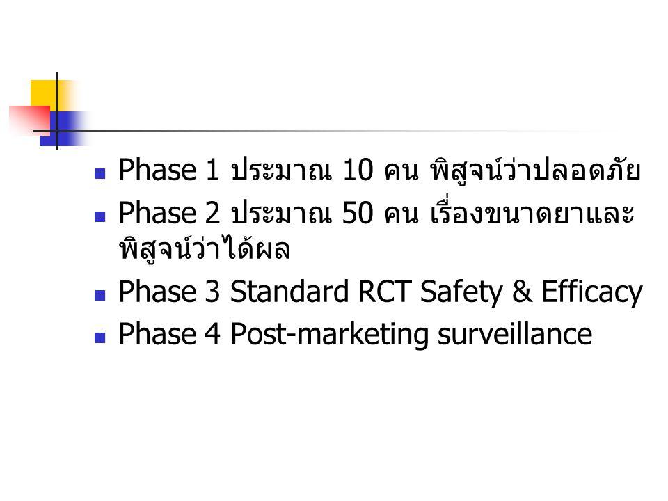 Phase 1 ประมาณ 10 คน พิสูจน์ว่าปลอดภัย Phase 2 ประมาณ 50 คน เรื่องขนาดยาและ พิสูจน์ว่าได้ผล Phase 3 Standard RCT Safety & Efficacy Phase 4 Post-marketing surveillance